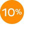 +10 %